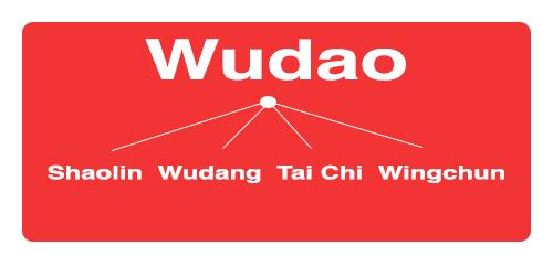 Wudao stijlen